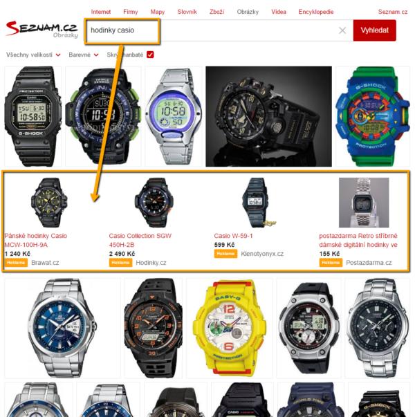 Ukázka produktových reklam ve vyhledávání obrázků na Seznamu.