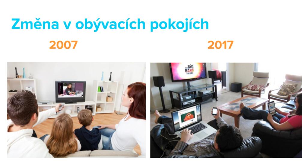změna chování při sledování televize (2007-2017)